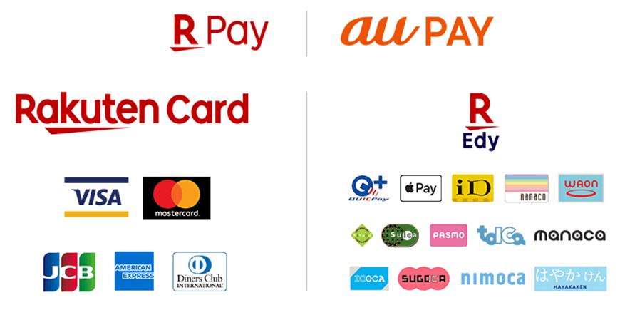 クレジットカード、交通系ICカード、キャッシュレス決済